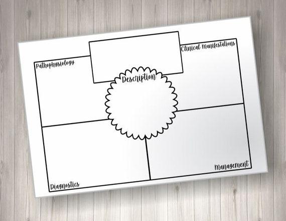 Concept Map Nursing Template Nursing Concept Map Template | Etsy