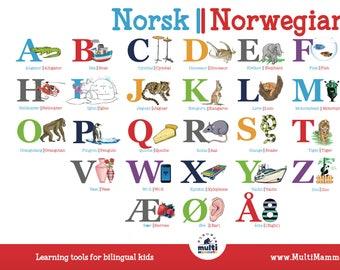 Norwegian English bilingual alphabet