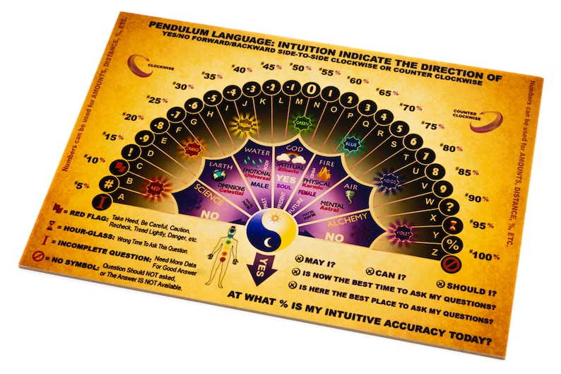 Pendulum Ouija Board  DOWSING Divination  Parchment poster chart   Step-by-step instruction how to use