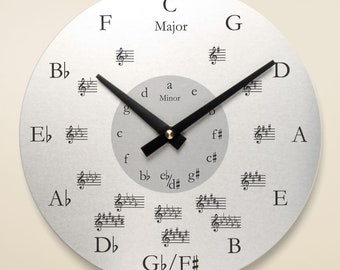 circle of fifths etsy