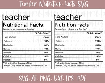 Nutrition Facts Etsy