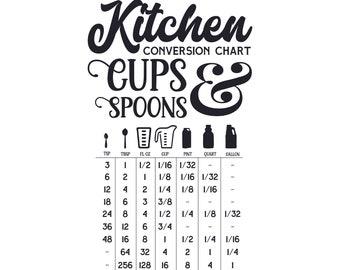 Download Kitchen chart svg   Etsy