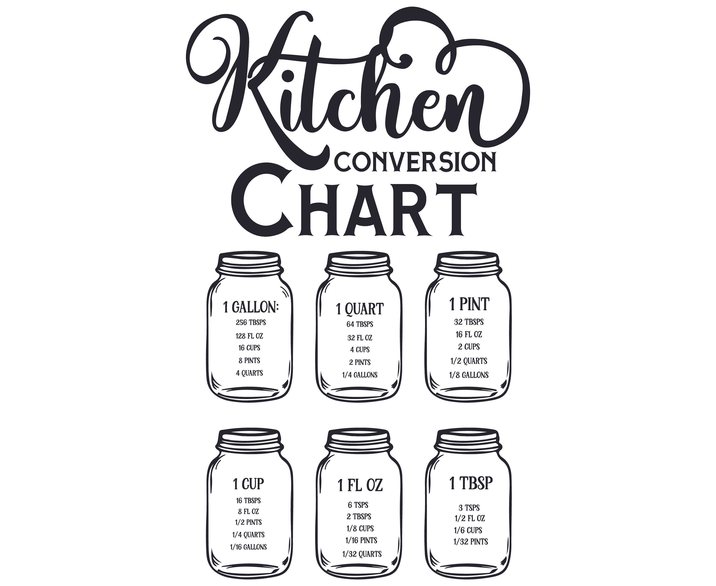 Download Kitchen Conversion Chart Cups and Spoons SVG Kitchen SVG ...