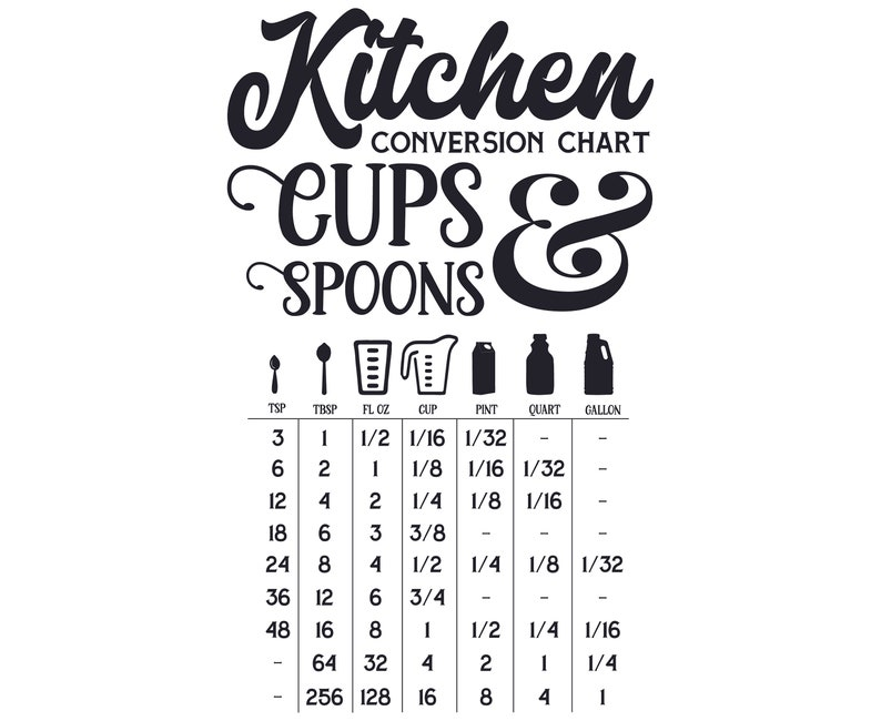 6cad930007a Kitchen Conversion Chart Cups and Spoons Cooking Decor