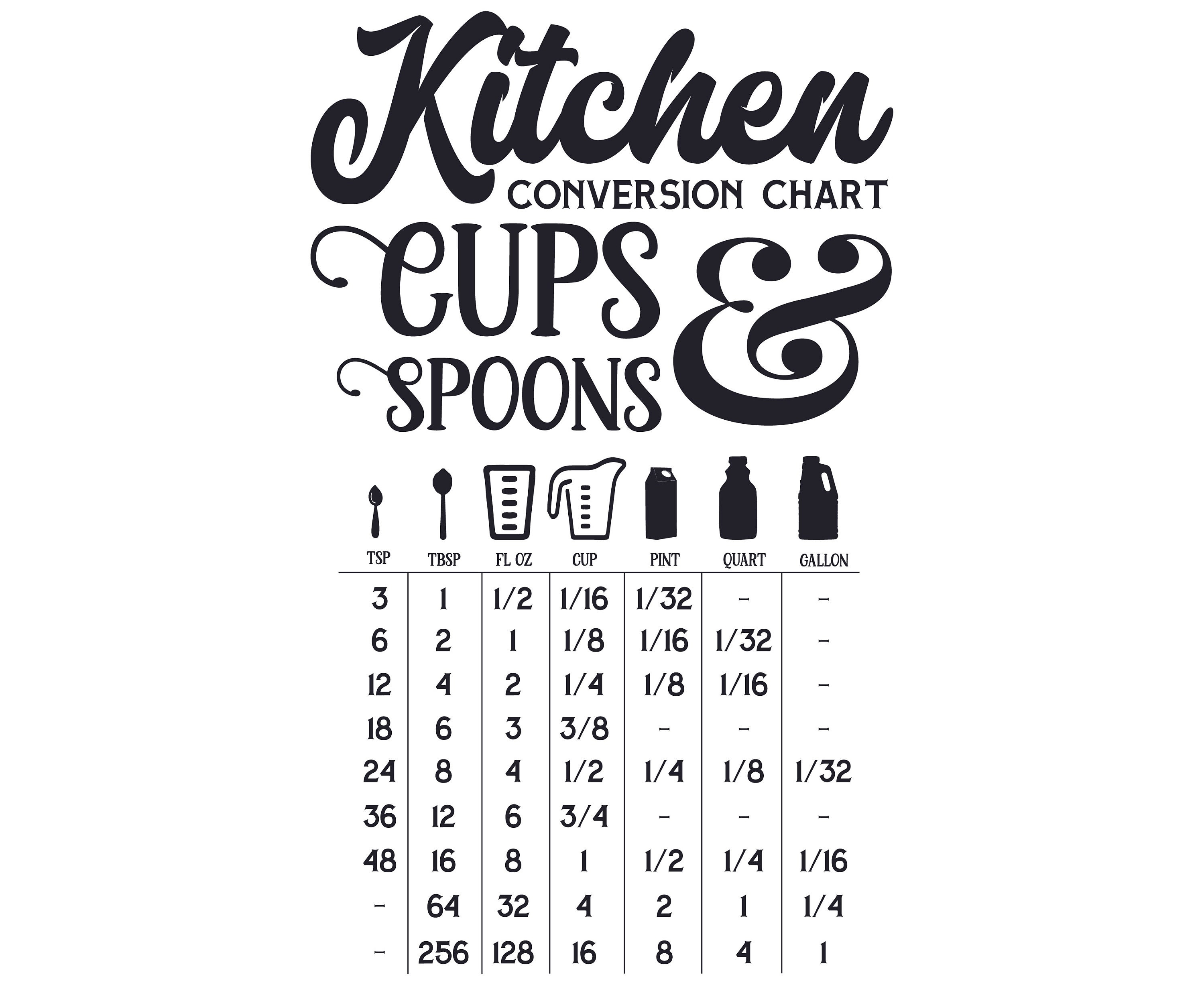 Download Kitchen Conversion Chart Cups and Spoons Cooking Decor | Etsy