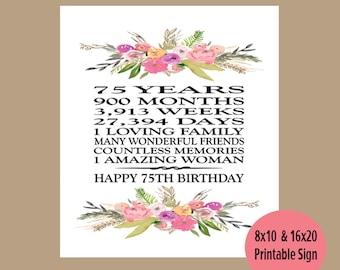 75th Birthday Gift Printable Party Decor 75 Poster 1944 Facts Years Old