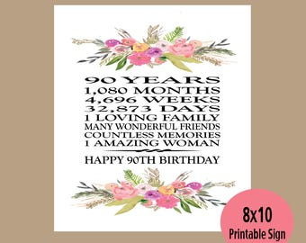 90th Birthday Gift Printable Party Decor 90 Poster 1929 Facts Years Old