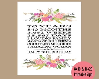 70th Birthday Gift Printable Party Decor 70 Poster 1949 Facts Year Old