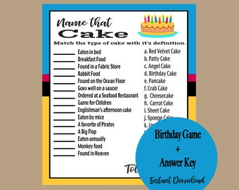 Birthday Party Game Adult Games 40th 45th 50th 55th Cake Trivia Instant Download
