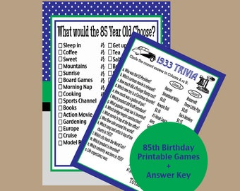 85th Birthday Party Games Ideas Adult 1933 Trivia Game Instant Download