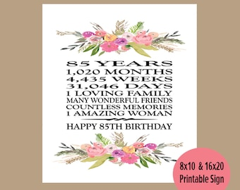 85th Birthday Gift Printable Party Decor 85 Poster 1934 Facts Years Old
