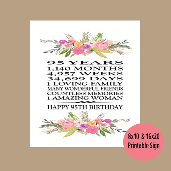 95th Birthday Gift Printable