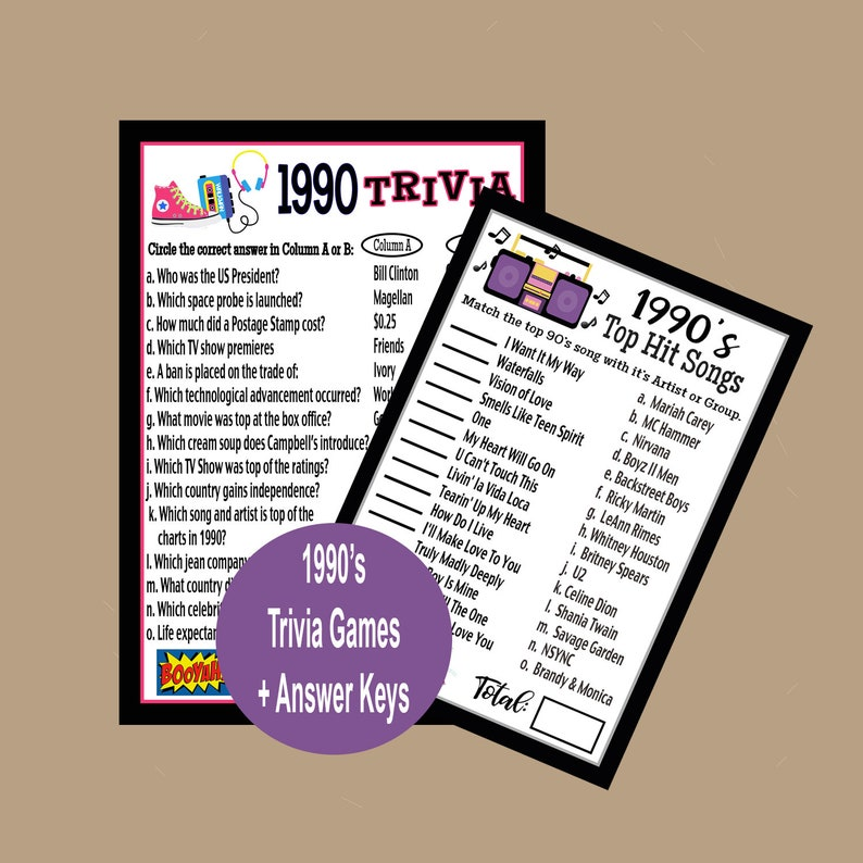 1990's Trivia Games, 1990 Birthday Games, 90's Song Trivia, Throwback to  1990, 1990's Trivia Game, 90's Themed Party Games,Instant Download