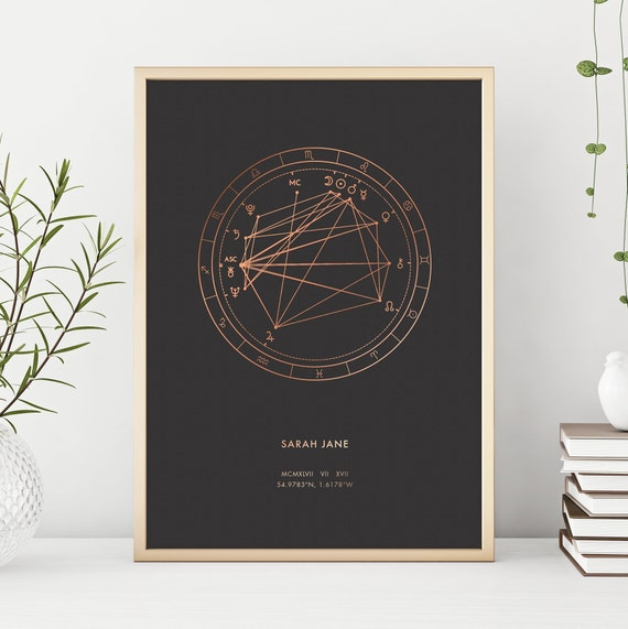 Personalised Astrology Chart In Foil Natal Chart By Birth Etsy