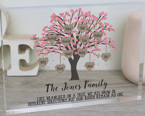 Custom Family Tree Frame, Custom Family Tree Gift, Gifts for Family, Gifts For Mum, Personalized Family Tree, Mothers Day Gift