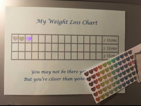 Personalised Weight Loss Reward Chart A4 With Stickers Magnetic Fridge Watchers