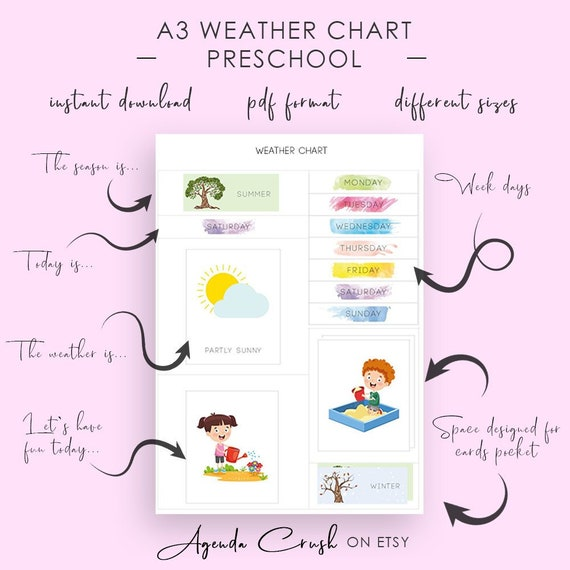A3 Printable Weather Chart Simple And Clean Design Watercolor Design