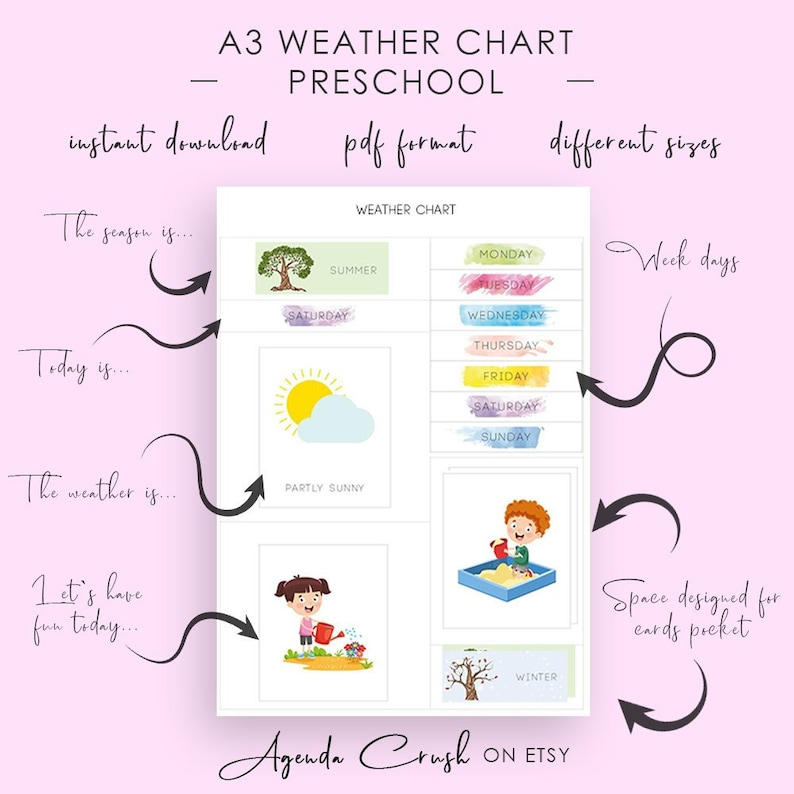 photo relating to Weather Chart Printable identified as A3 printable weather conditions chart, very simple and refreshing style, watercolor design and style,