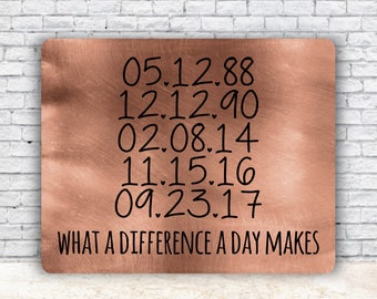 What a Difference a Day Makes, Custom Dates Art Print, Gift for Her, Home Decor, Important Dates Metal Print, Copper Art, 7th Anniversary
