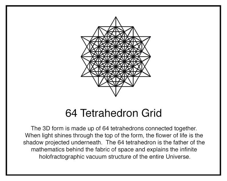 workout apparel blue crop top 64 tetrahedron new age clothing Sacred geometry yoga crop top printed crop top vegan