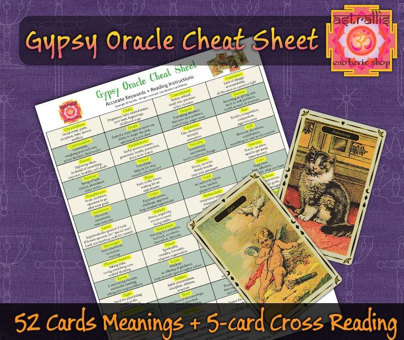 Gypsy Oracle Cheat Sheet, Gypsy Cards Cheat Sheet, Gypsy Fortune Telling,  Gypsy Cards, Gypsy Card Meanings, Russian Gypsy Fortune Telling