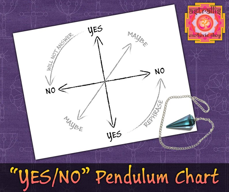 image regarding Free Printable Pendulum Charts titled Of course / NO Pendulum Chart pendulum dowsing chart pendulum chart  pendulum divination chart