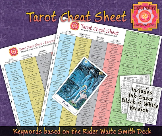 graphic about Free Printable Tarot Cheat Sheet identified as Tarot Cheat Sheet - Intensive 78 Tarot Card Meanings with reversed meanings.
