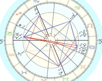 Exteneded Personalized Natal Chart Report