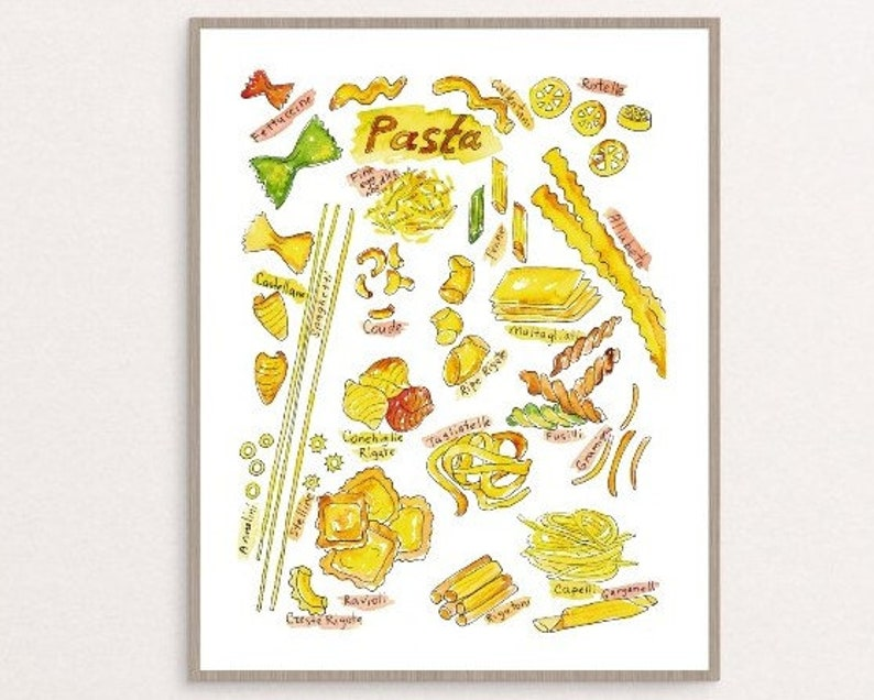 Types Of Pasta Kitchen Decor Painting Wall Poster Watercolor Etsy