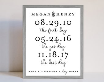 What A Difference A Day Makes Print, Custom Love Story Print, Engagement Party Decoration, Best Day Custom Print, Wedding Shower Couple Gift