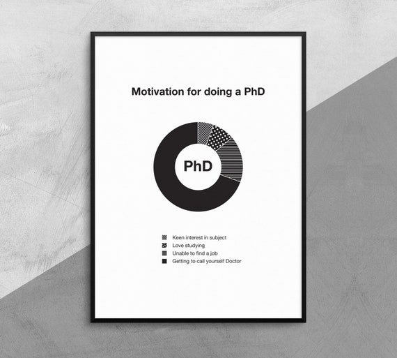 Motivation For Doing A PhD Typography Quotes Wall Art Decoration Printable  Printed Art Bestfriend Gift Husband Gift Boyfriend Gift