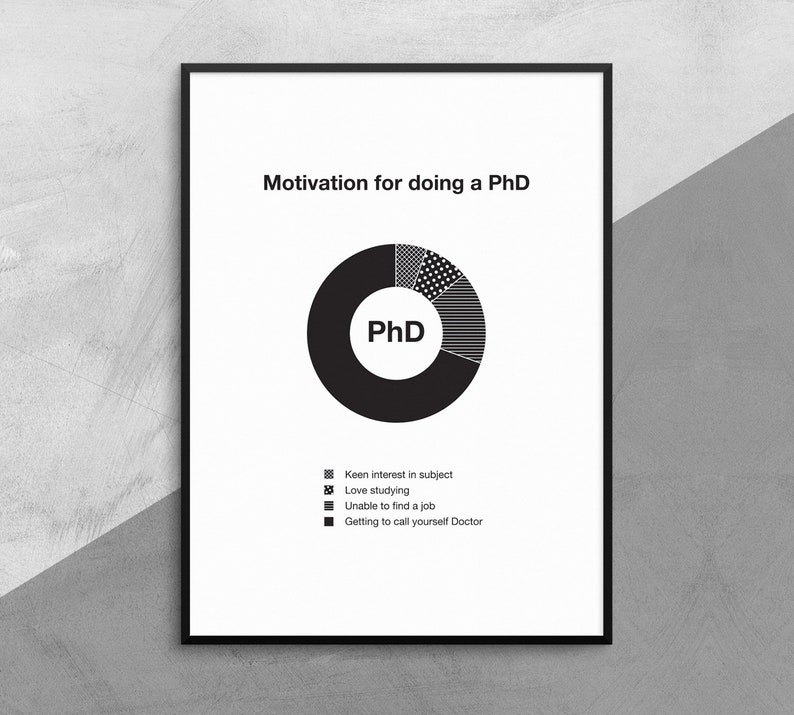 Motivation For Doing A PhD Typography Quotes Wall Art Decoration Printable  Instant Download Bestfriend Gift Husband Gift Boyfriend Gift