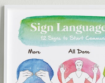image regarding Baby Sign Language Australia Free Printable Chart named Kid indicator Etsy