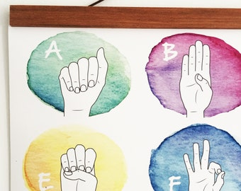 Sign Language Poster Etsy