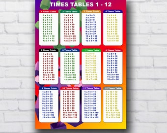 Colourful Times Table for downloading