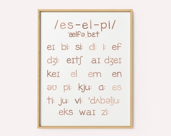 Ipa Alphabet Etsy