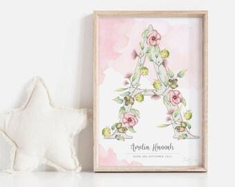 H, I, J, K...ELLAMANO...Sweet P's Art Print | Personalised Art | Giclée | Gift for Baby | Gift for Girl | Alphabet Art Kids | Customisable