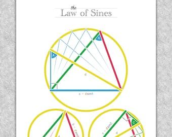 "Trigonometry ""Law of Sines Trigonograph"" printable educational poster, Math wall art"