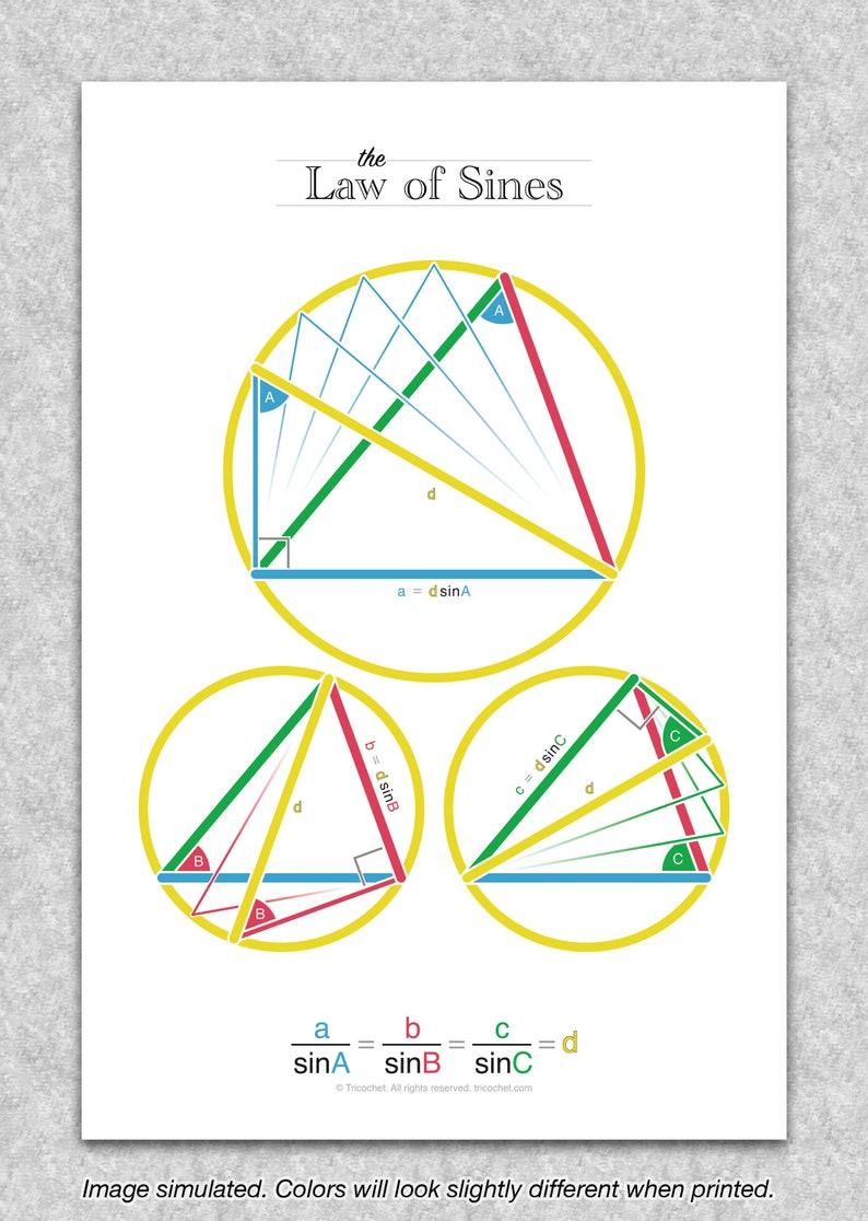 Trigonometry Law of Sines Trigonograph printable image 1