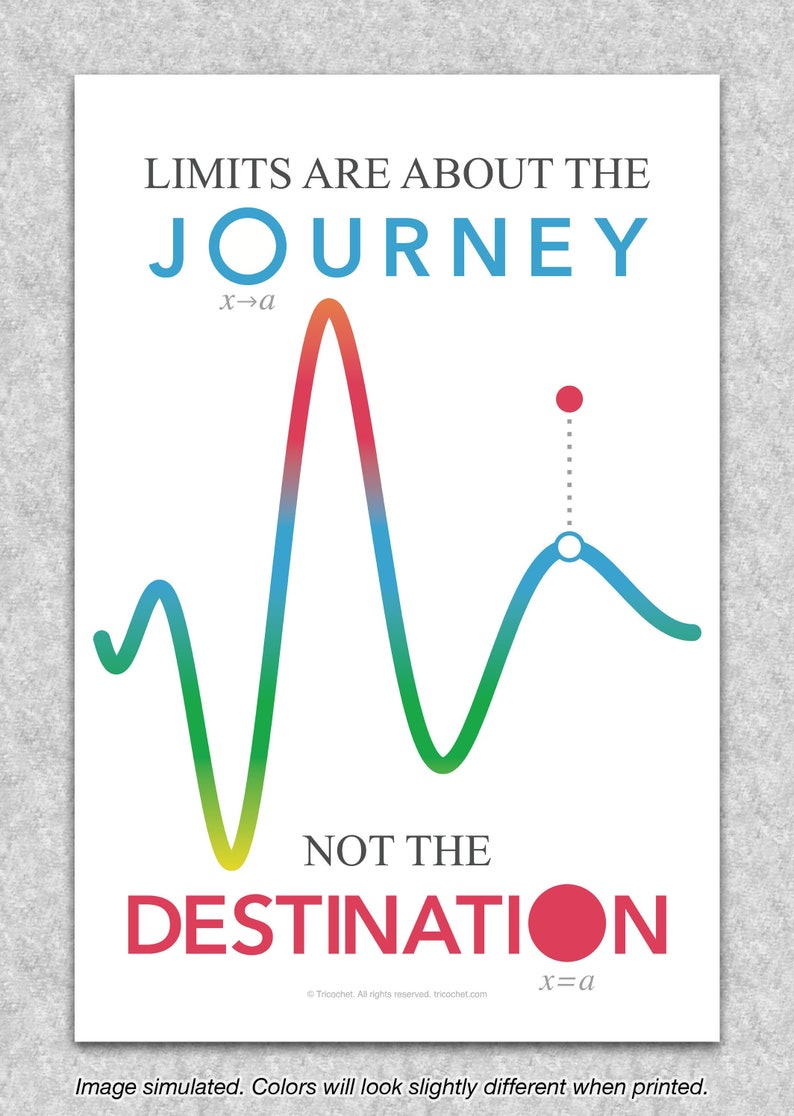 Calculus Limits are about the Journey not the image 1