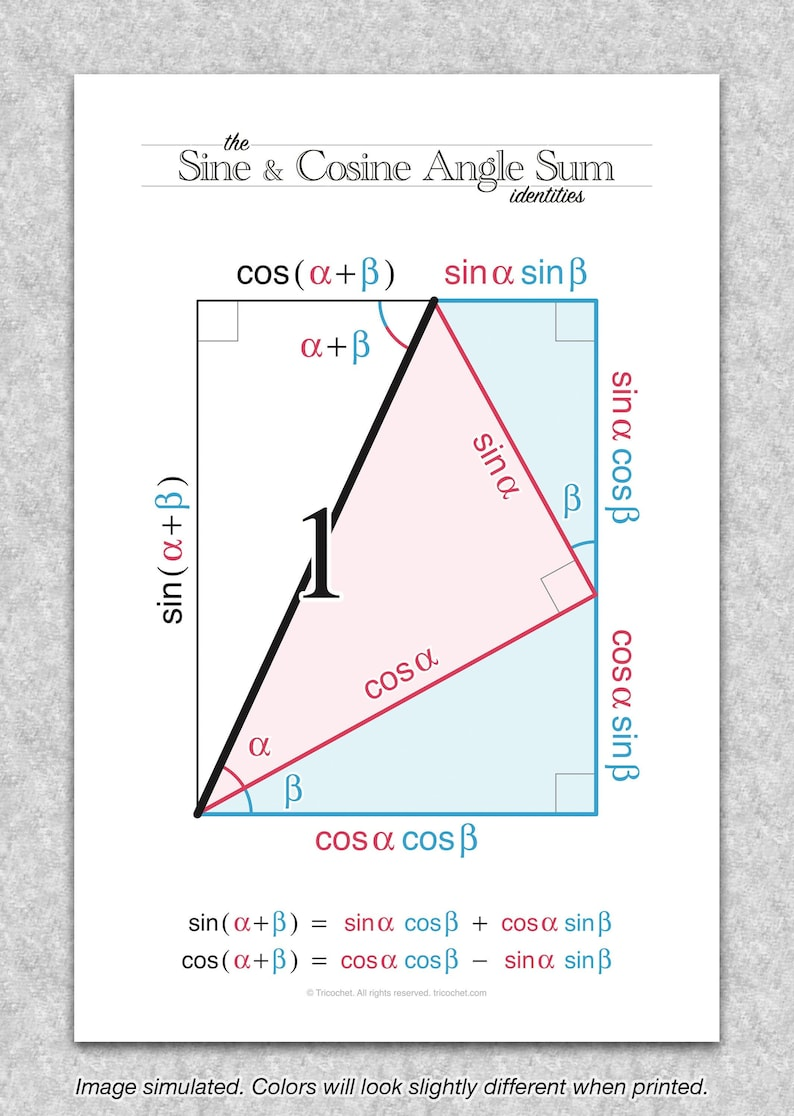 Trigonometry Sine & Cosine Angle Sum Identities image 1