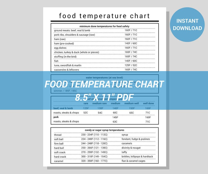 photograph relating to Printable Food Temperature Chart called Foods Weather Chart Impressive Minimalist Printable PDF Prompt  Electronic Obtain Protection Cooking Baking Least Protected Temp