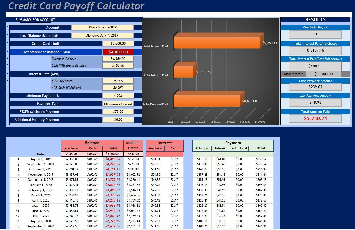 Microsoft Excel Credit Card Payoff Calculator  Finance  INSTANT DOWNLOAD  Template Pertaining To Credit Card Interest Calculator Excel Template