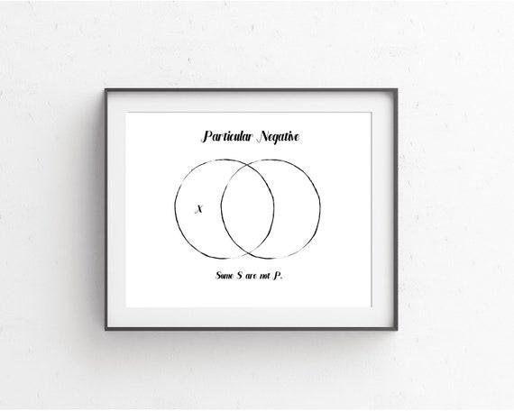 Venn Diagram Particular Negative Etsy