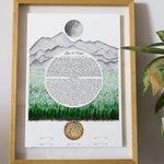 """Ketubah """"Roots"""" 
