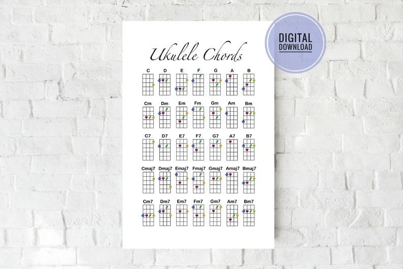 Ukulele Chord Chart Digital Download Artwork Stylized Etsy
