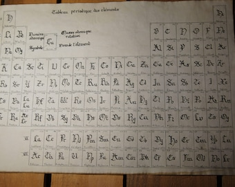Periodic table of elements, Gothic, a day 2016