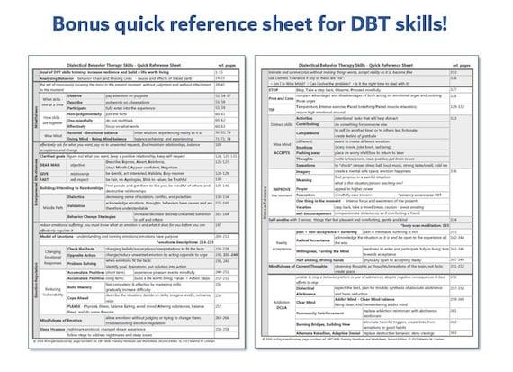 Dear Man Worksheet  Dbt Dearman Worksheets Printable ...