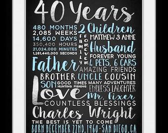 Husband Turning 40