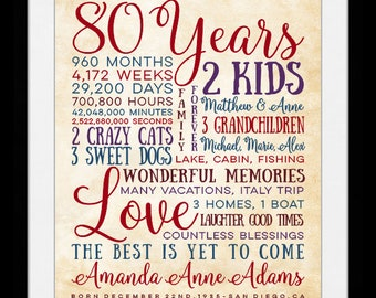 80th Birthday 80 Years Old Gift For Mother Great Grandma Gifts Grandmother Turning Nana Aunt Born 1938 41923